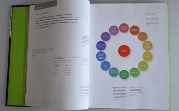 designing-brand-identity-05